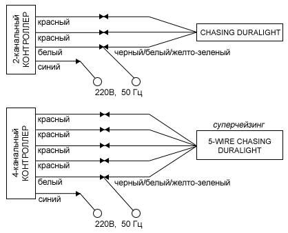 Схема подключения дюралайт без контроллера фото 289